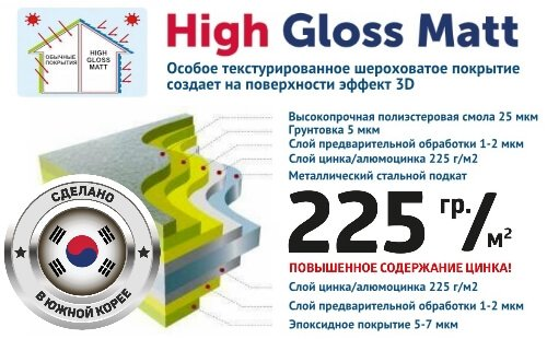 Штакетник с покрытием High Gloss Matt